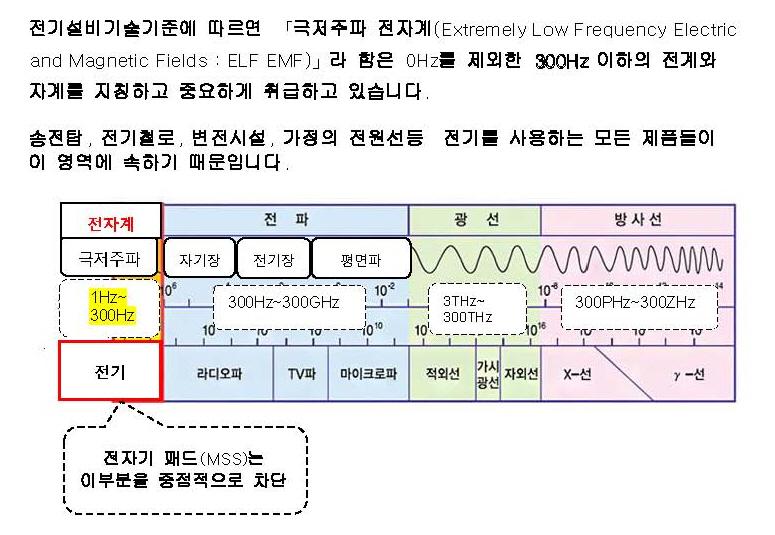 쇼핑몰 -MSS 주파수 스펙트럼.jpg