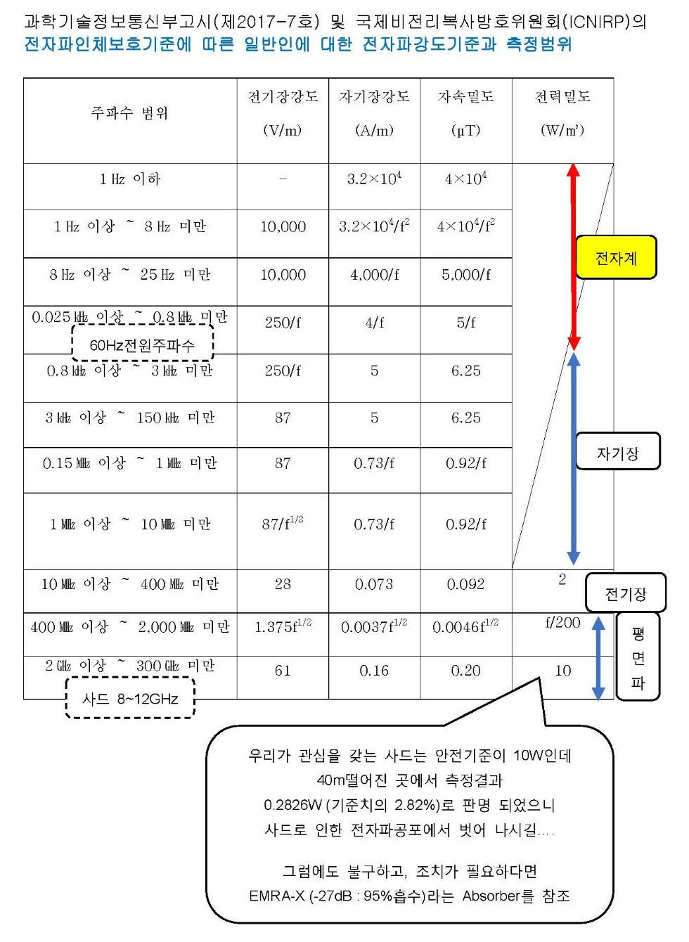 쇼핑몰 - 측정주파수 범위.jpg
