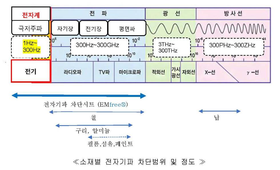 게시판-도표.jpg