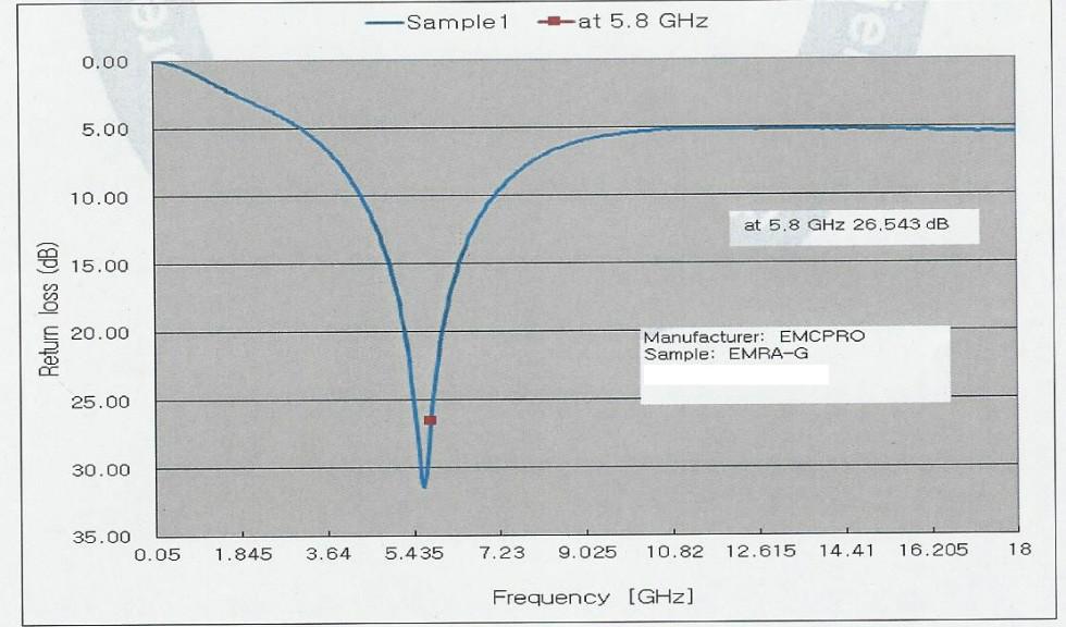 첨부1그래프.jpg
